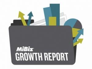 MiBiz Growth Report: May 14, 2018